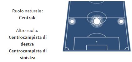 Seconda Maglia Fiorentina BELOKO MEDJA